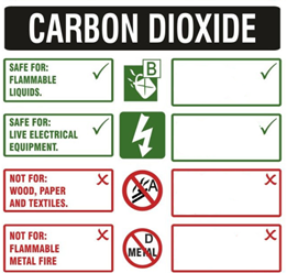 Material Safety Data Sheet For CO2 Gas